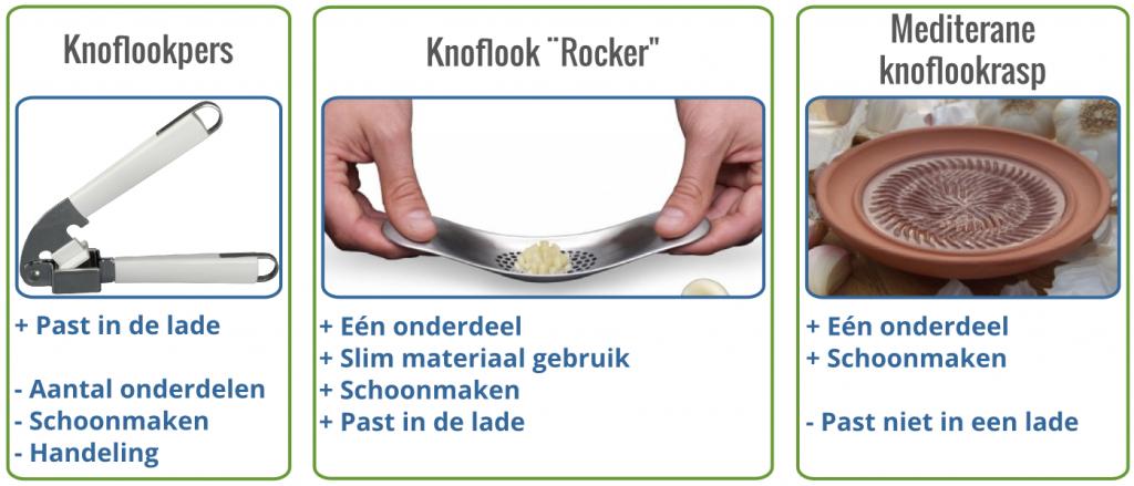 Drie oplossingen voor hetzelfde probleem. Door de juiste vraag te stellen en te streven naar eenvoud kun je meer waarde voor je klant creeëren. Dankzij het RVS materiaal van de Rocker kan deze ook worden gebruikt om de knoflookgeur van de handen te verwijderen.